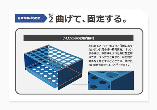 低発泡素材の特徴 その2 曲げて、固定する。