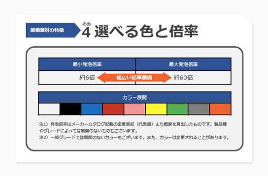 架橋素材の特徴 その4 選べる色と倍率