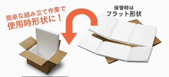 保管時はフラット形状→簡単な組み立て作業で使用時形状に!